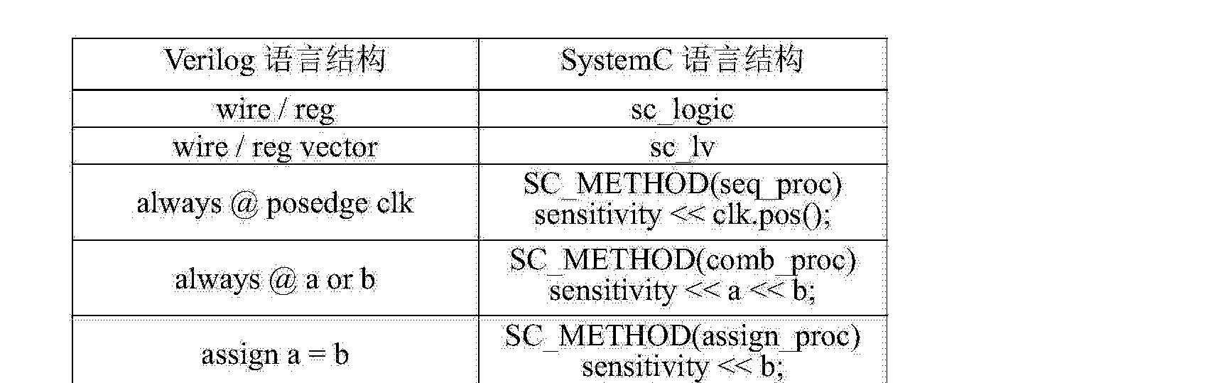 Figure CN104598699AD00071