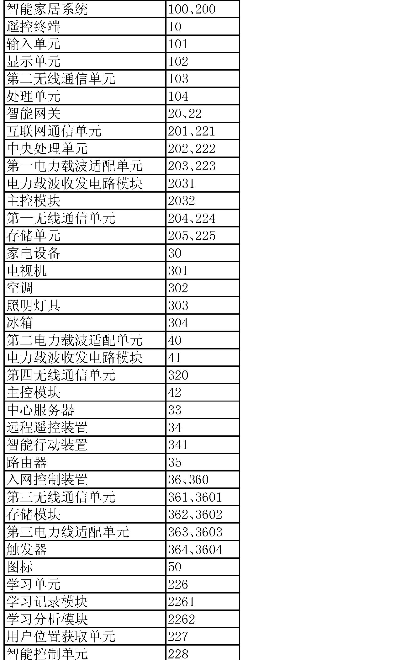 Figure CN102984039AD00081