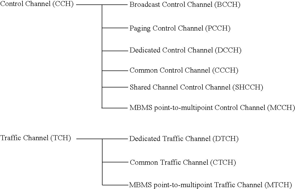 Figure US07636331-20091222-C00001