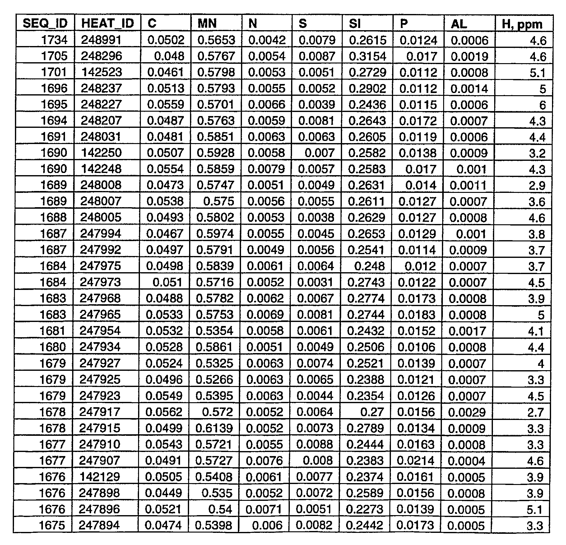 Figure 112006024852843-pct00003