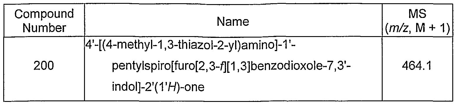 Figure imgf000225_0002