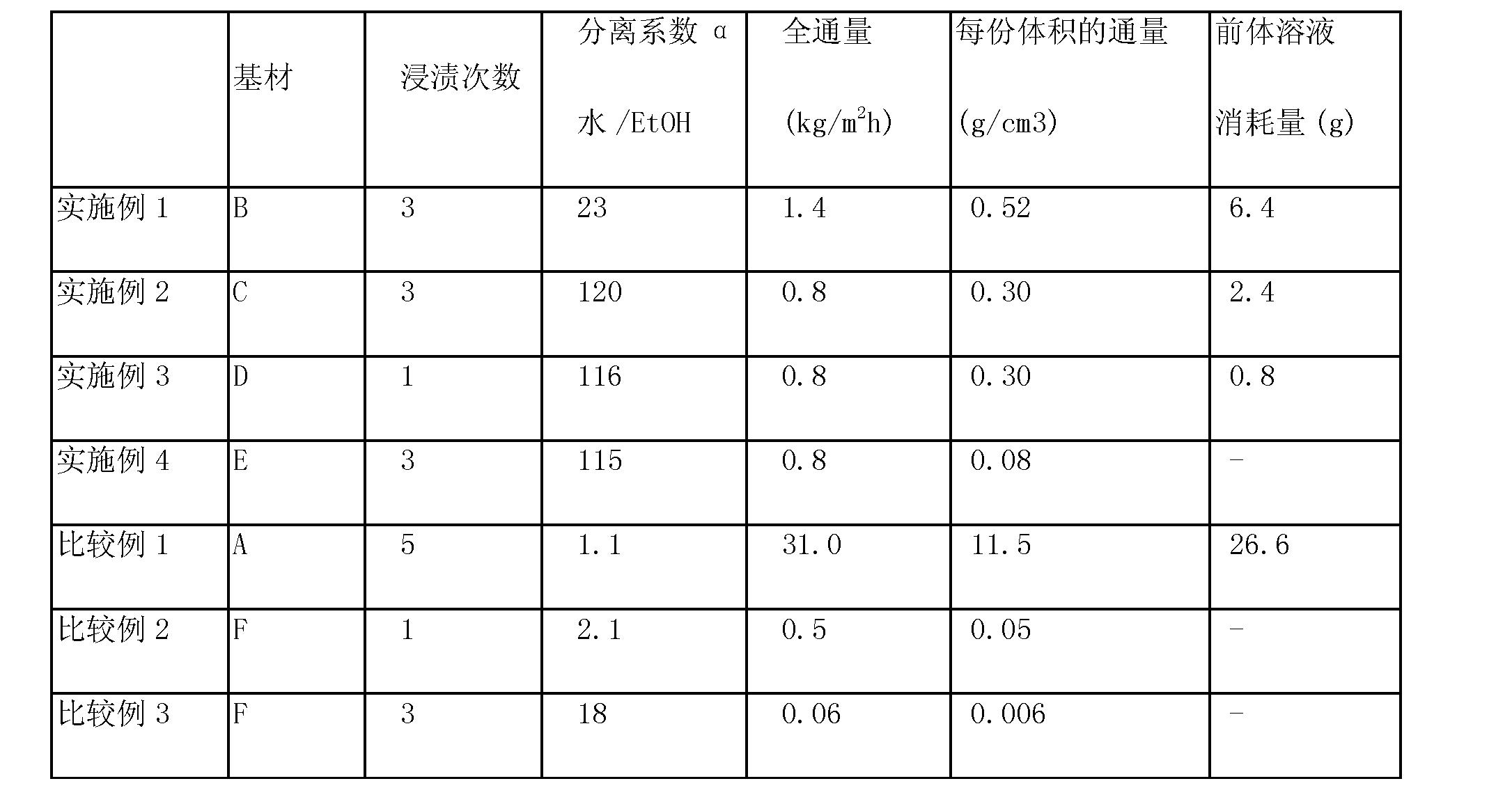 Figure CN101351263BD00071