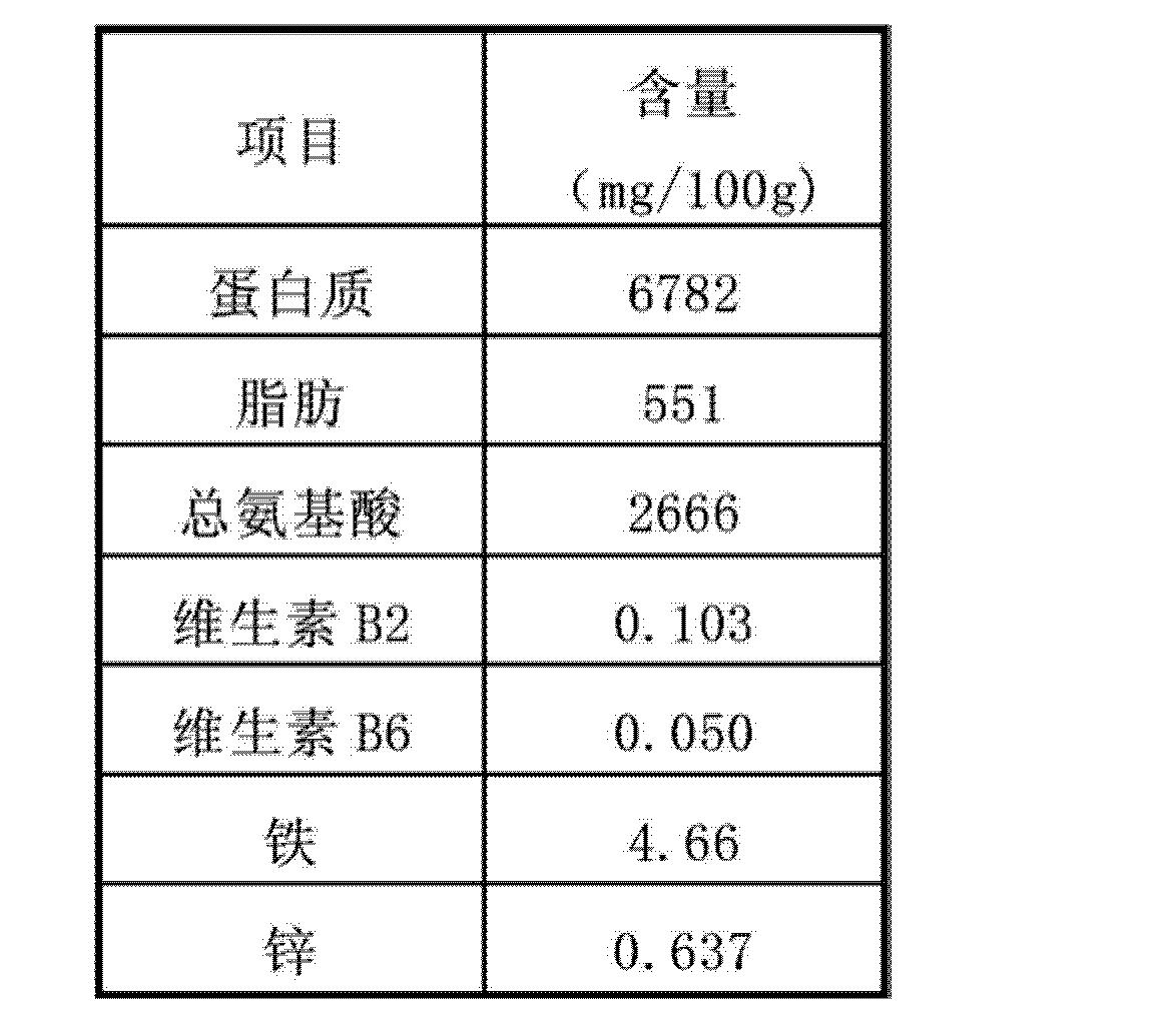 Figure CN103070387AD00211