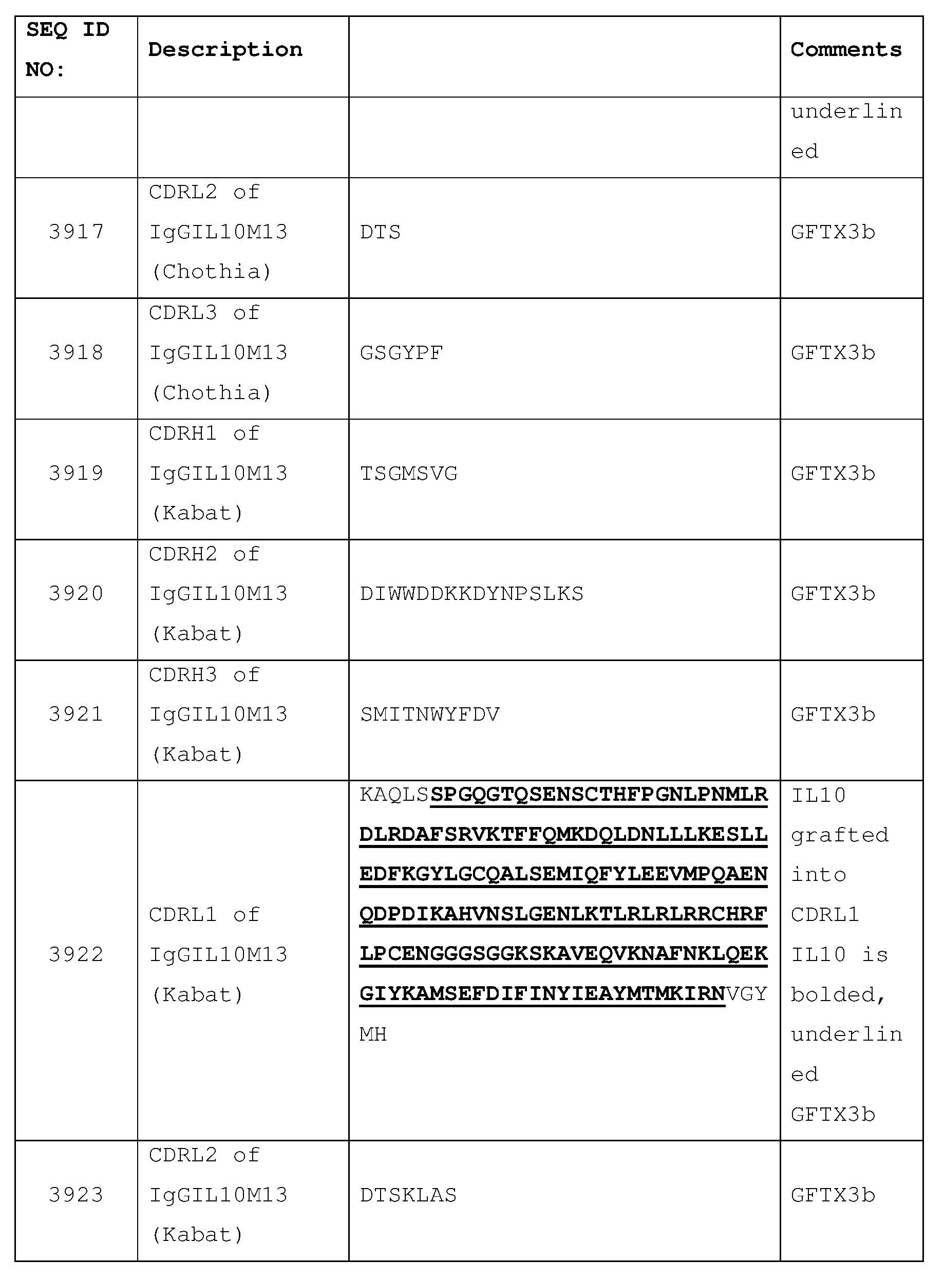 Figure imgf000644_0001