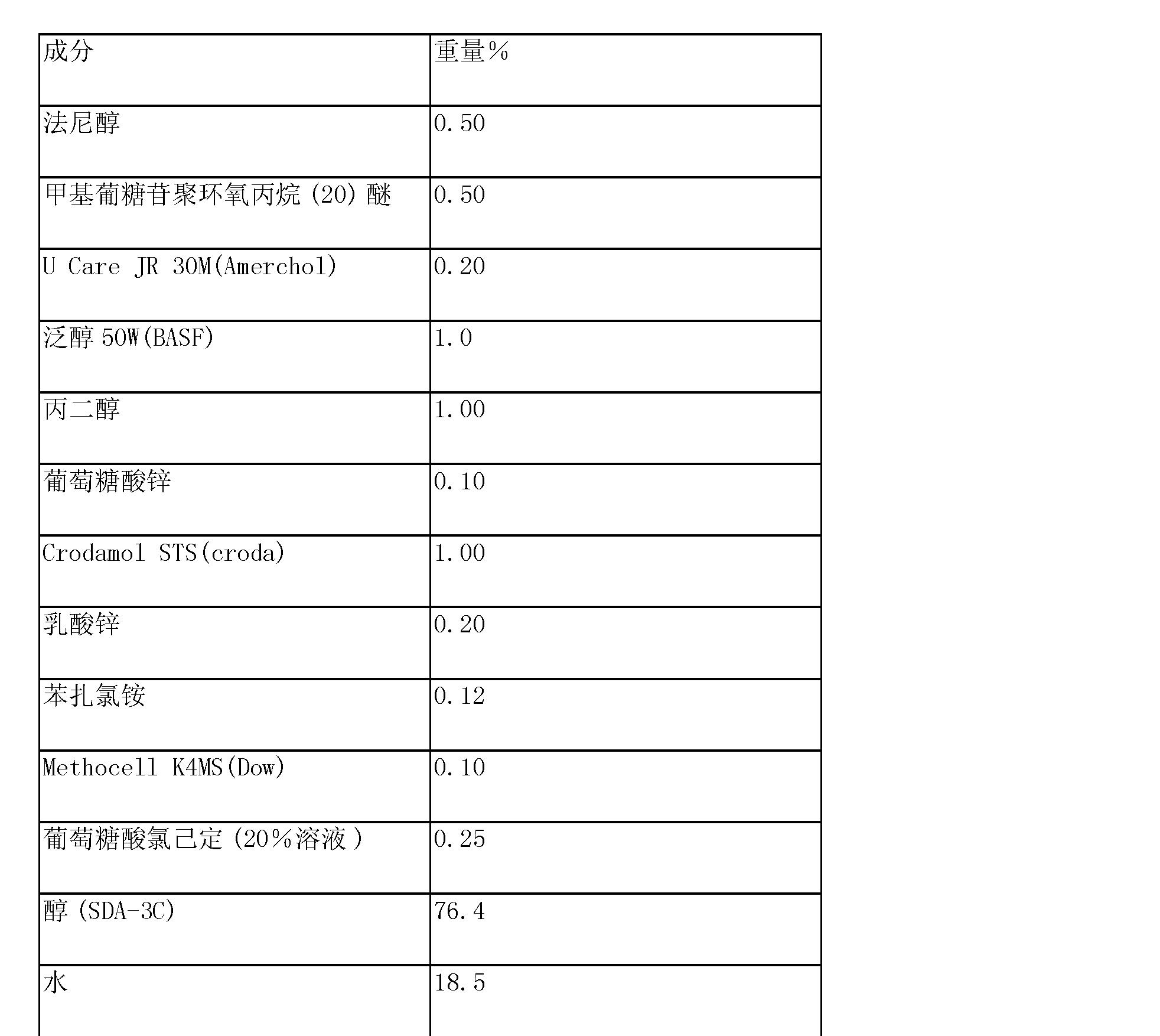 Figure CN101163455BD00292