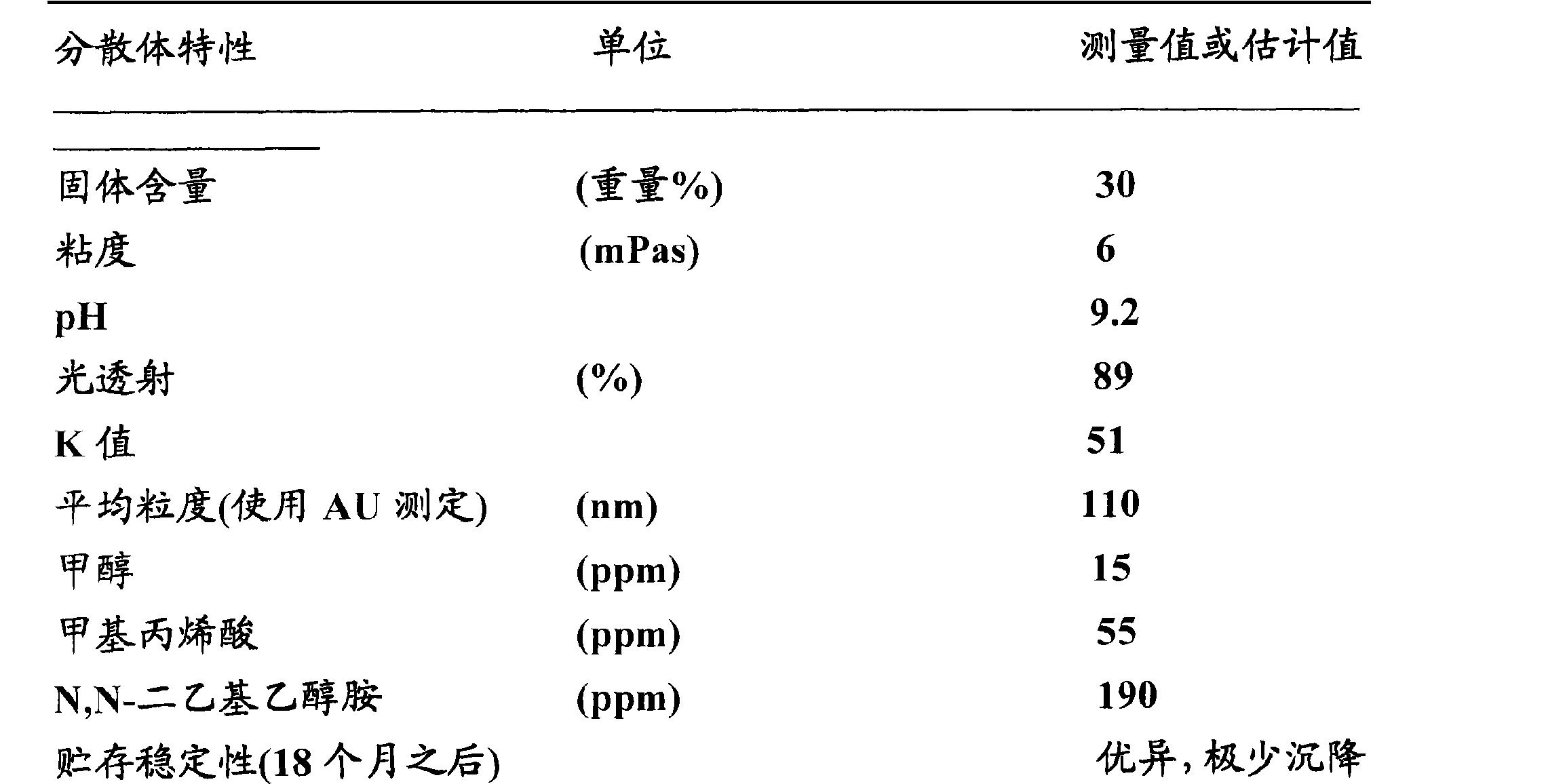Figure CN101778870BD00301