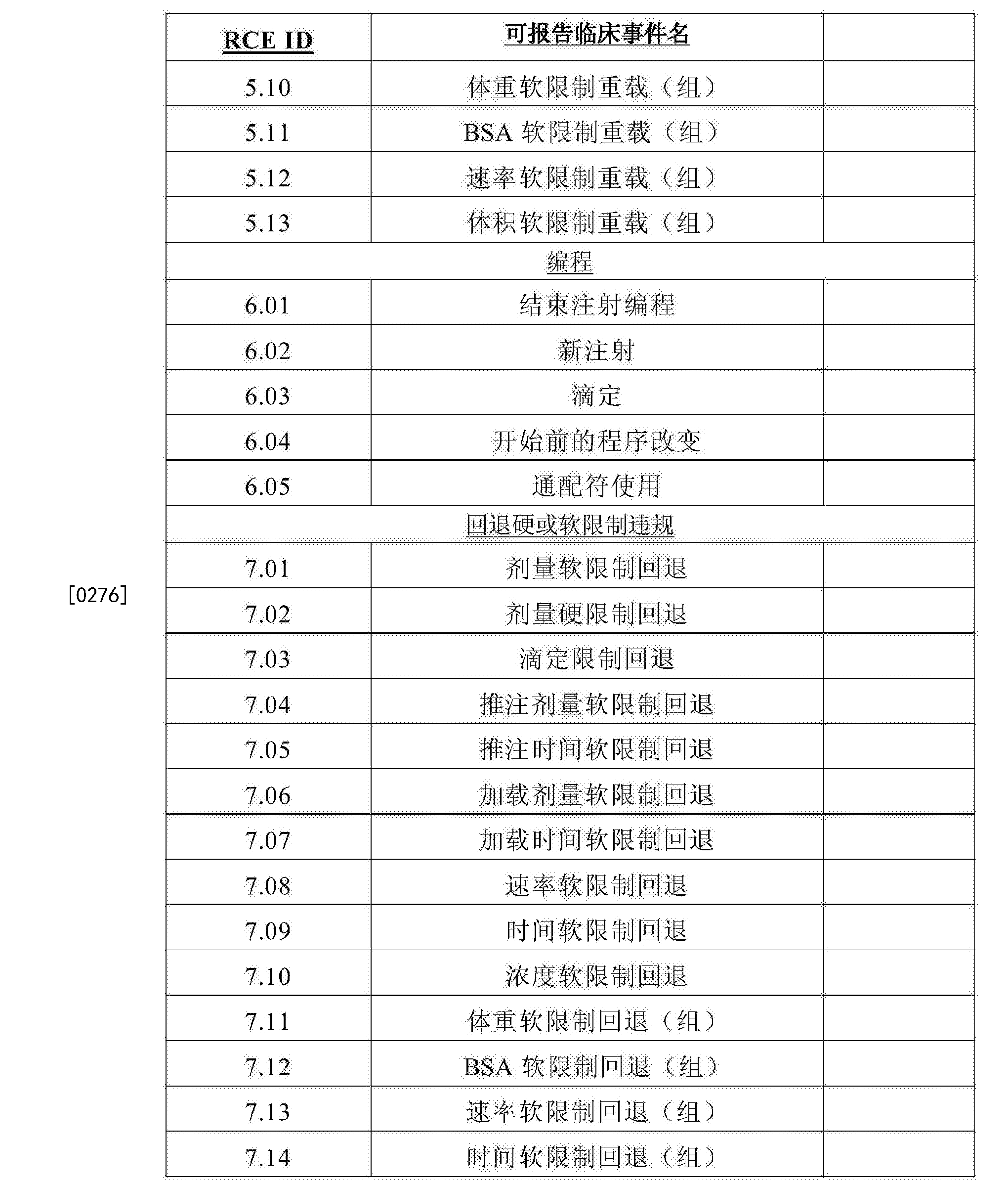Figure CN108630308AD00361