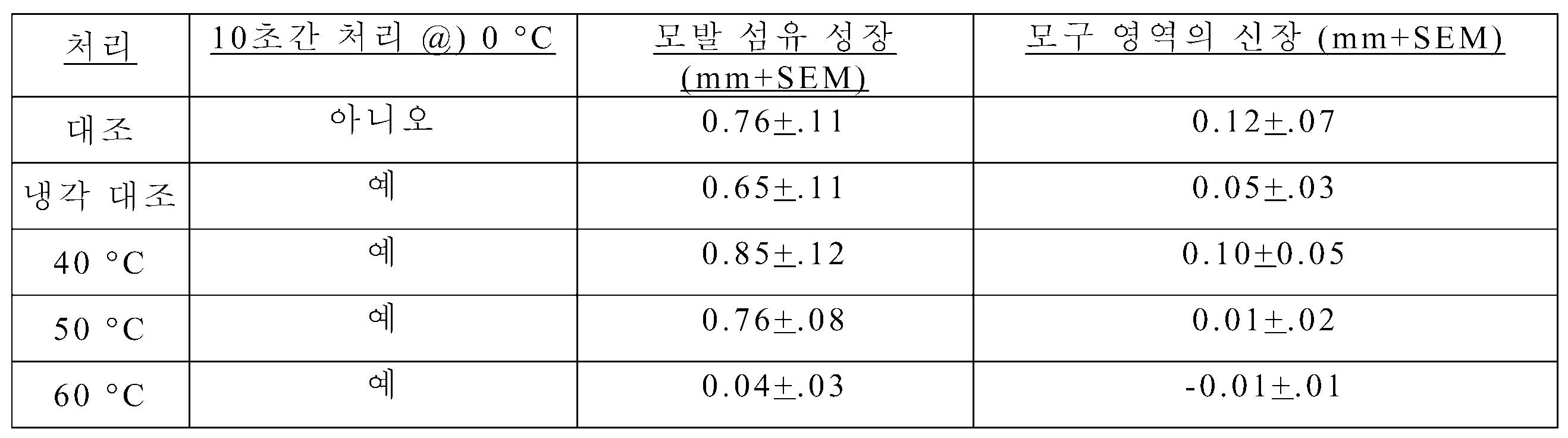 Figure 112007043144490-PCT00003