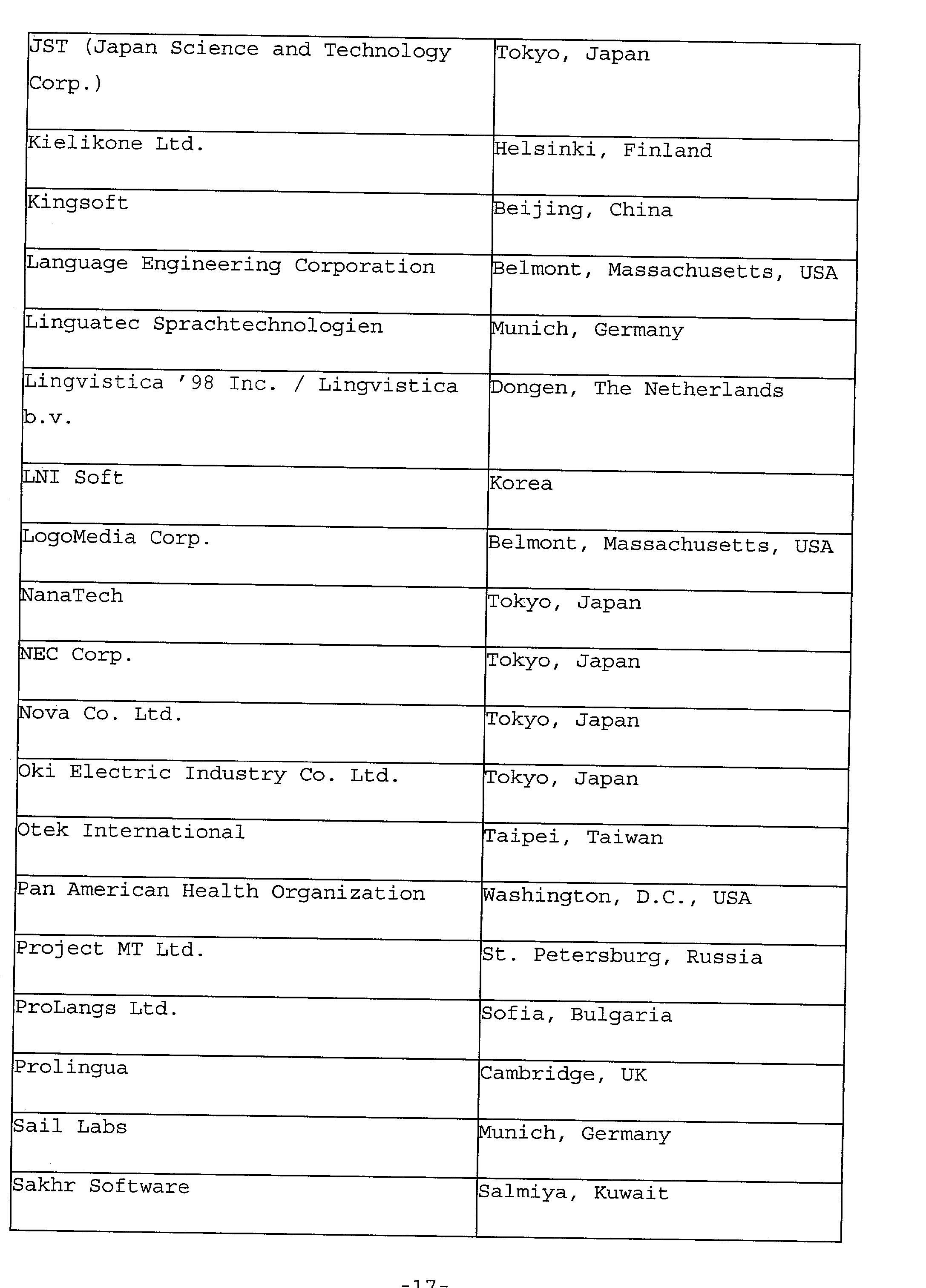 Figure US20030212962A1-20031113-P00003
