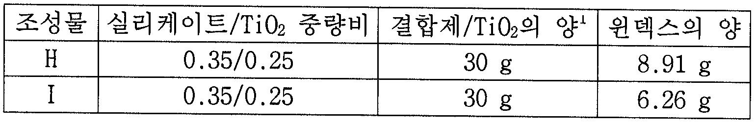 Figure 112006095661399-PCT00006