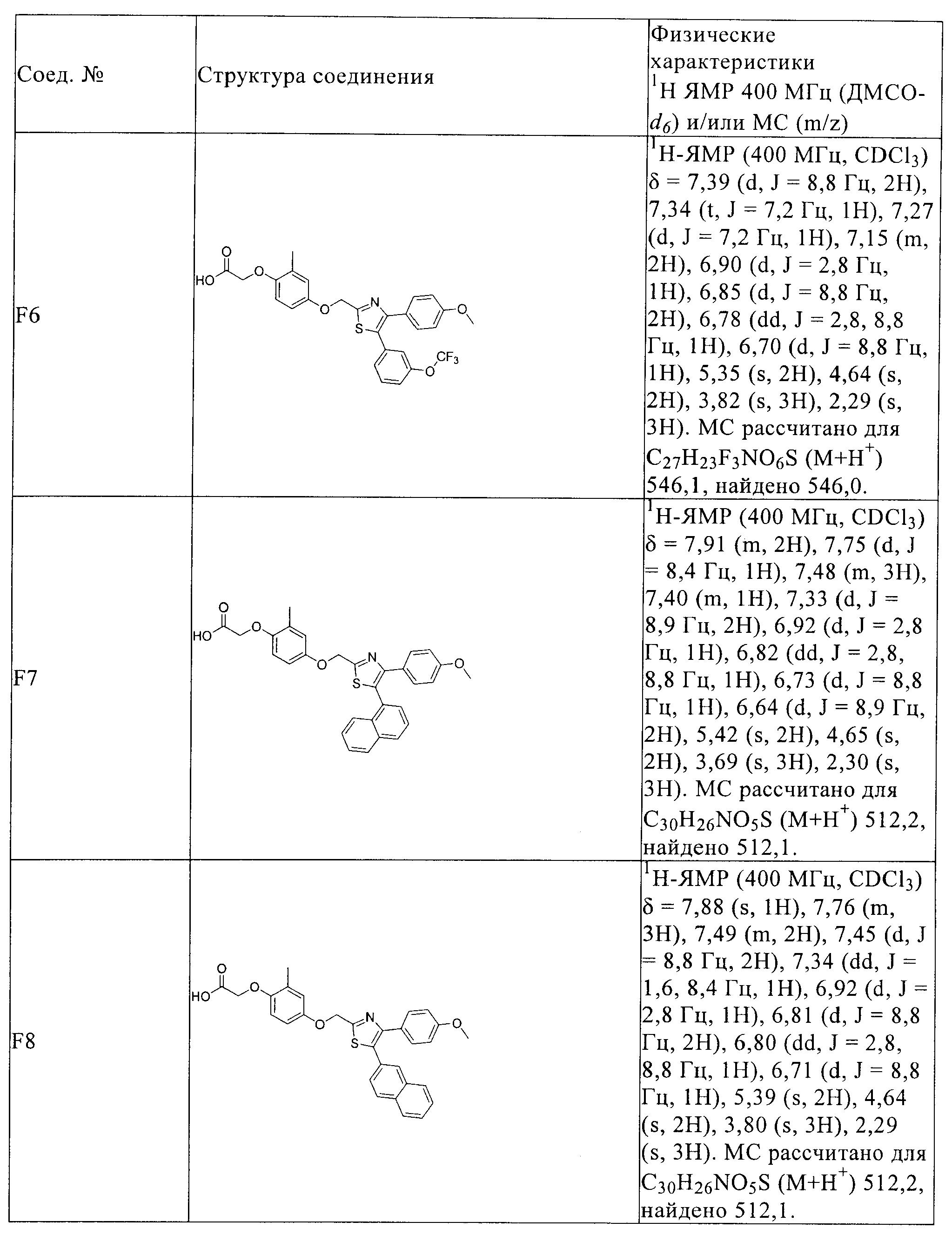 Figure 00000097