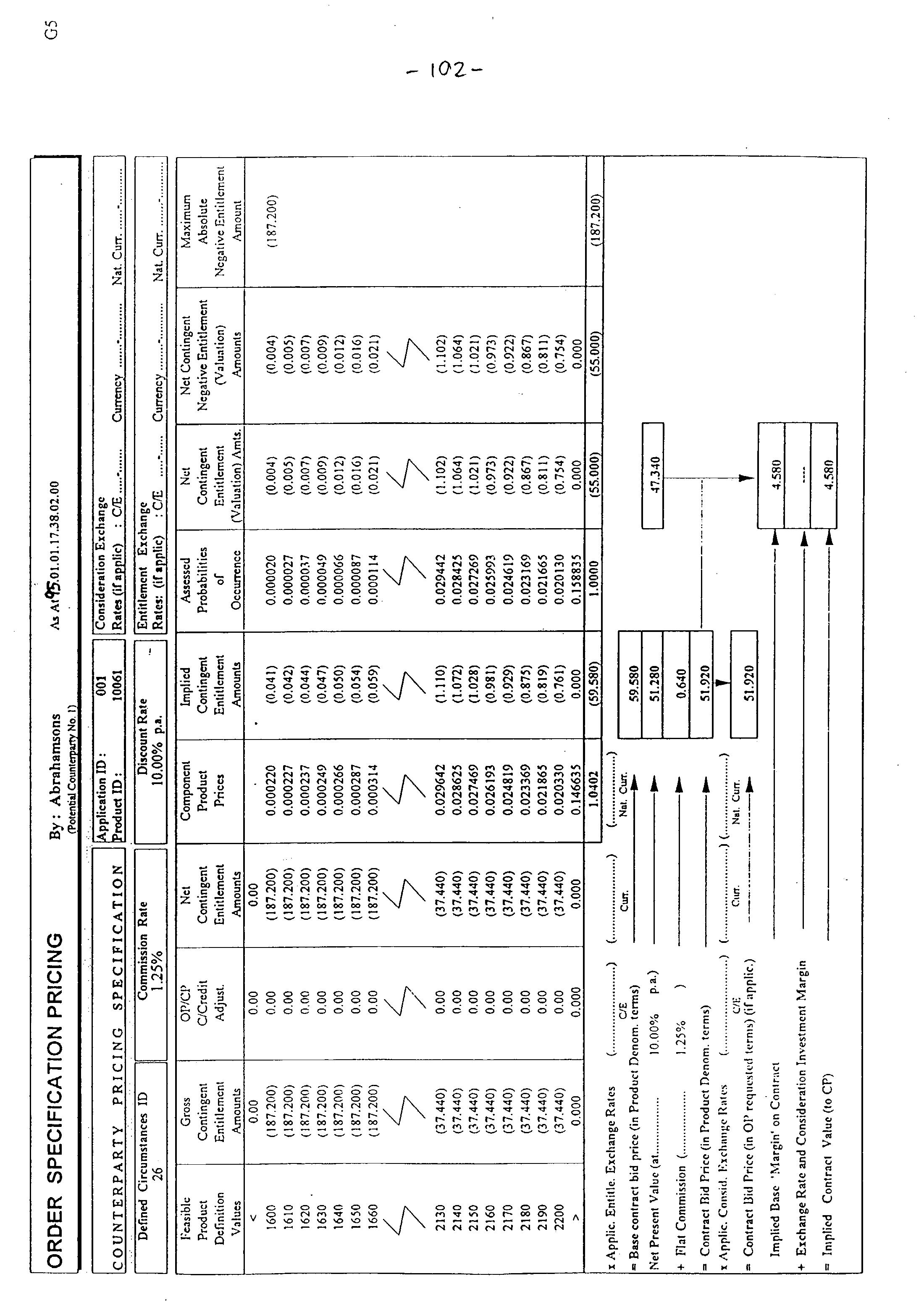 Figure US20030191707A1-20031009-P00065