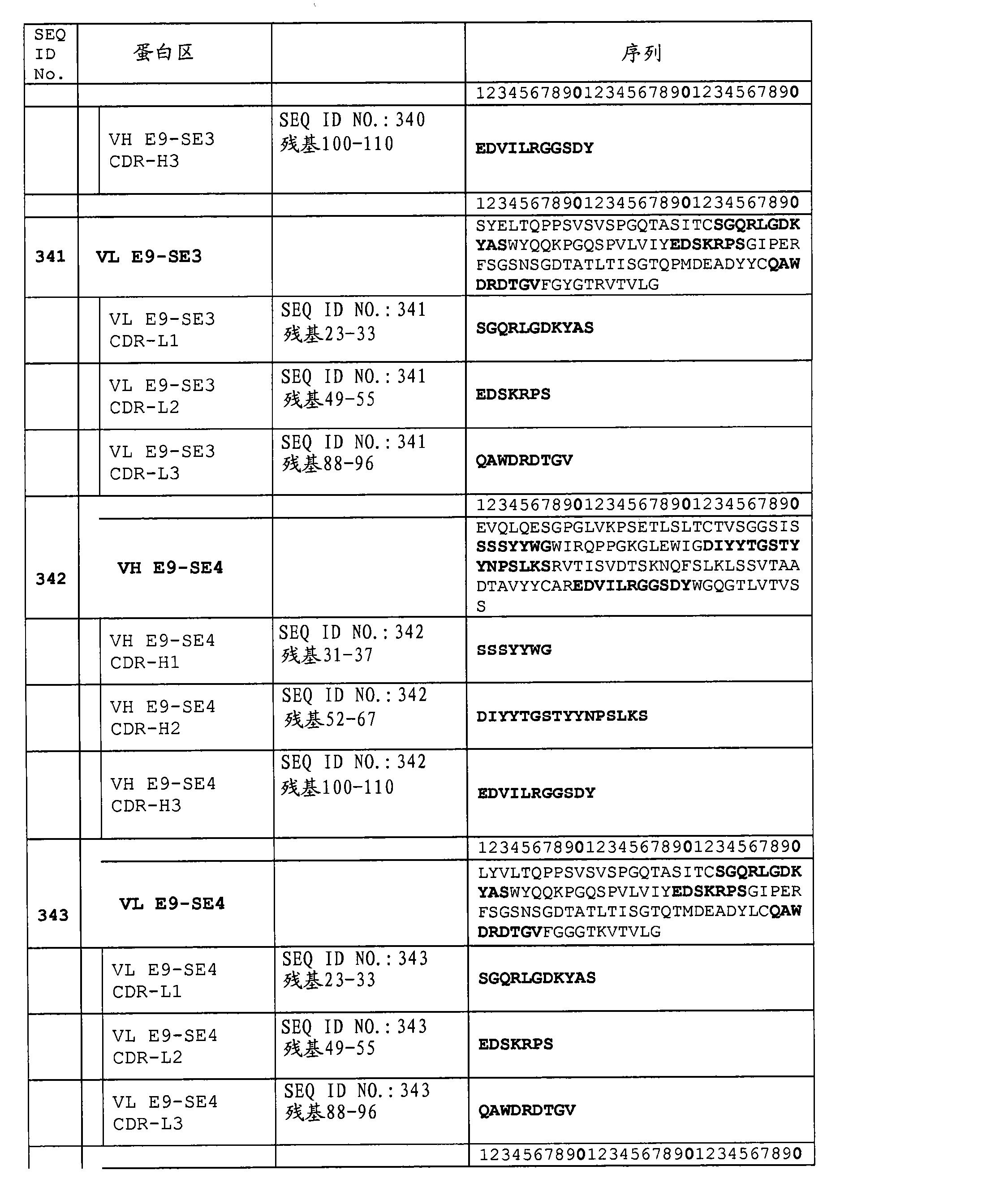 Figure CN102741288AD01301