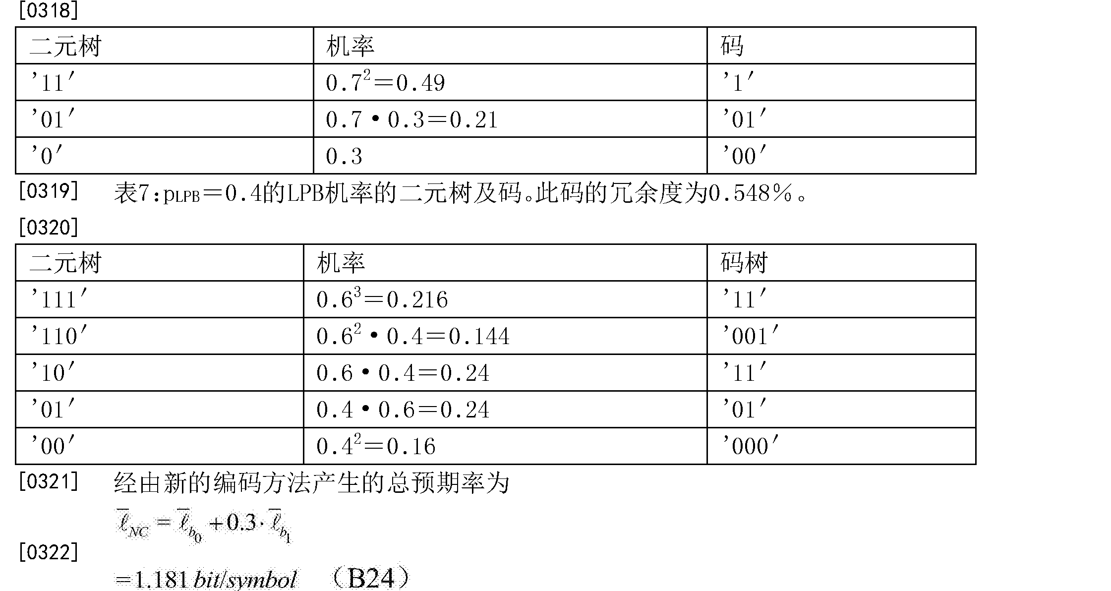 Figure CN107317585AD00502