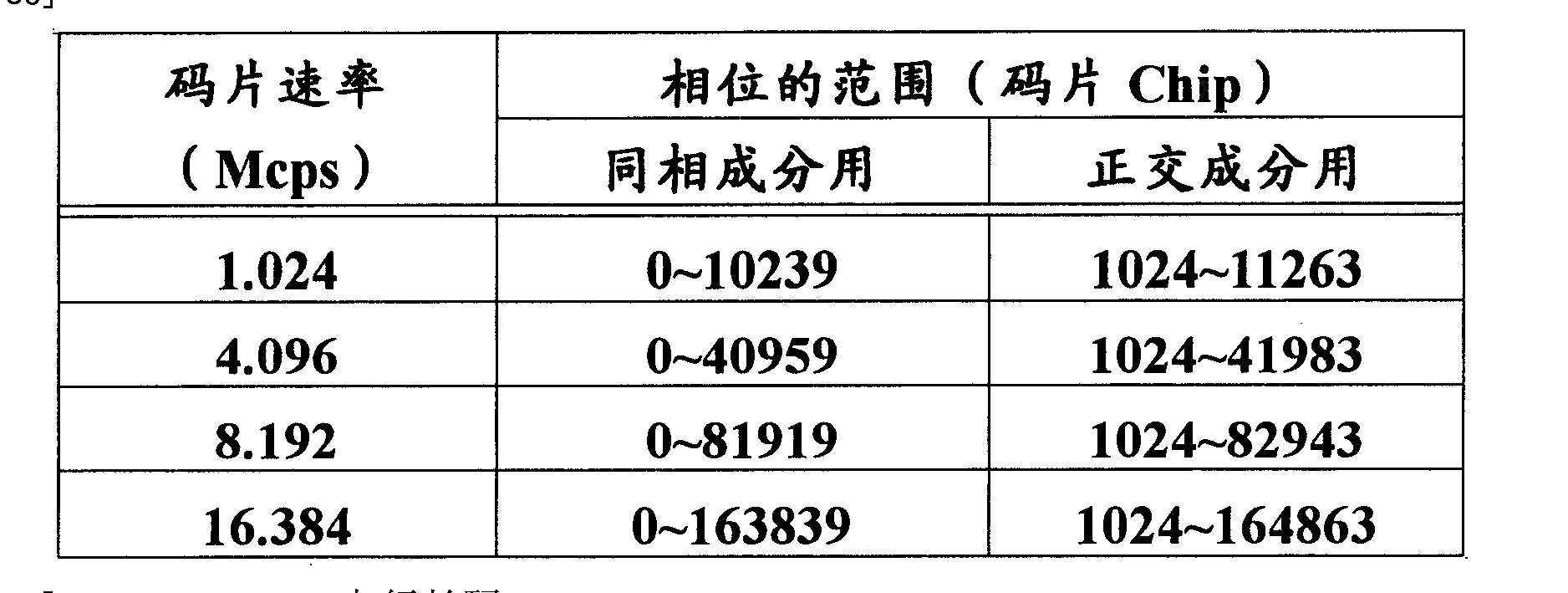 Figure CN1510937BD00251