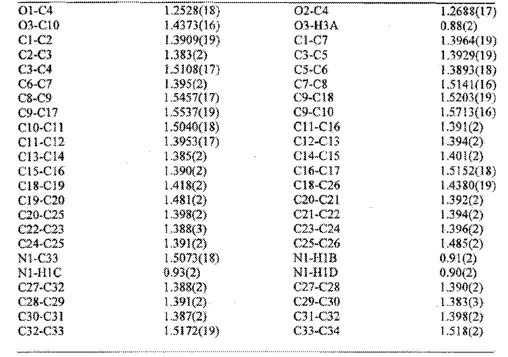 Figure CN103764608BD00271