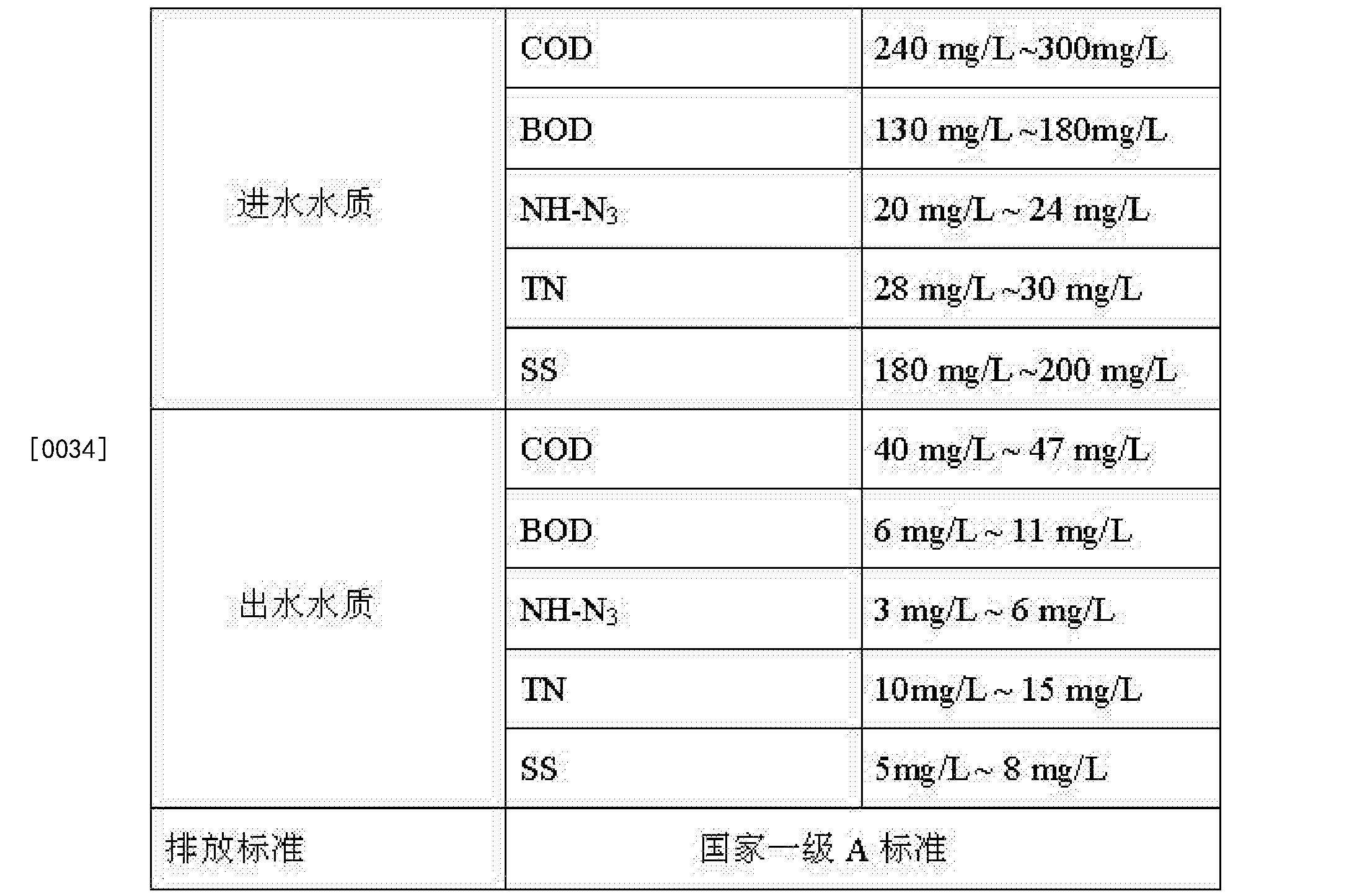 Figure CN104085996BD00061