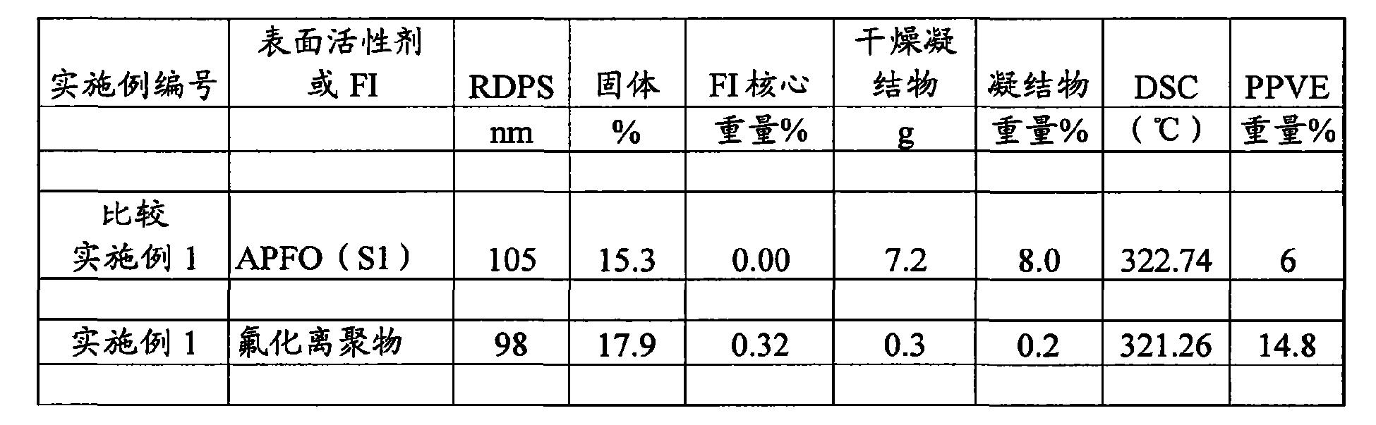 Figure CN102264779BD00182