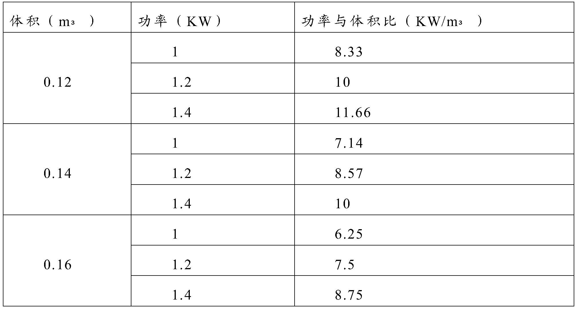 Figure PCTCN2016110421-appb-000004