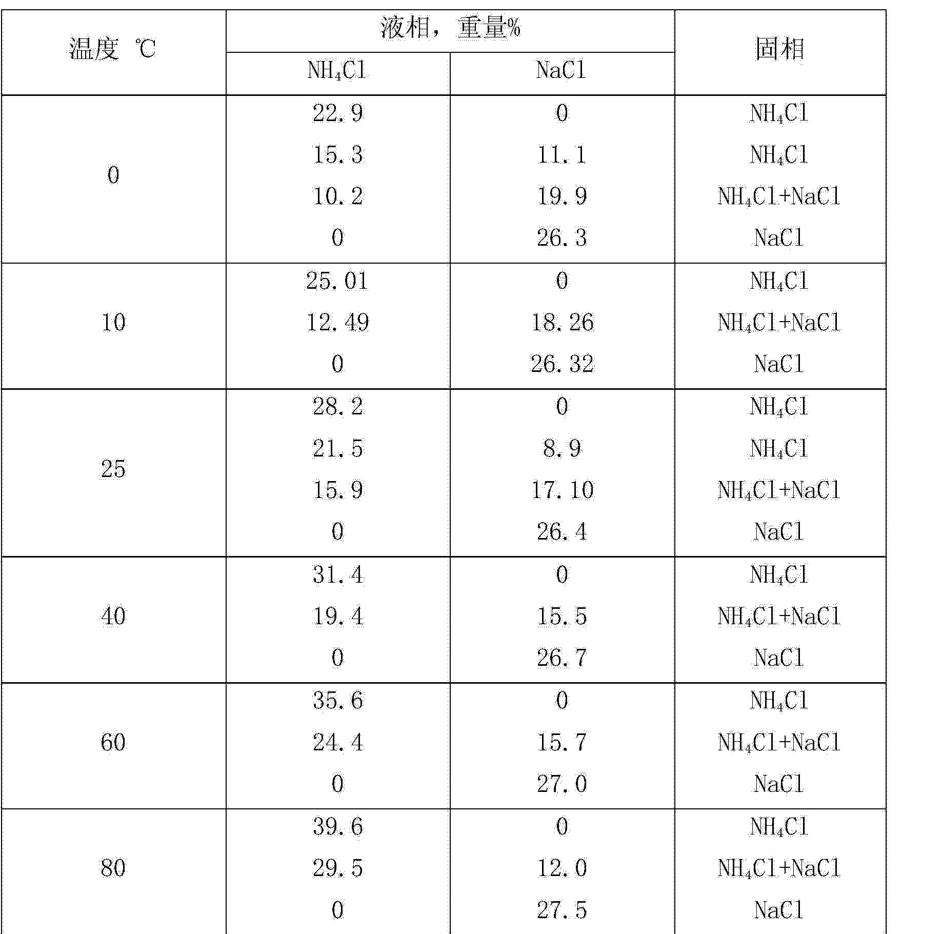 Figure CN102826580BD00051