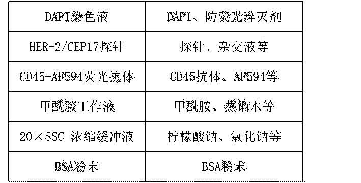 Figure CN105087778AD00081