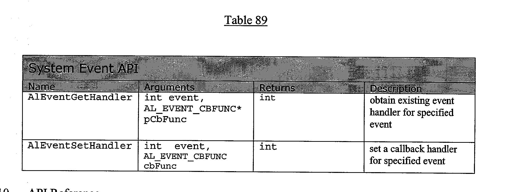 Figure US20030079145A1-20030424-P00001