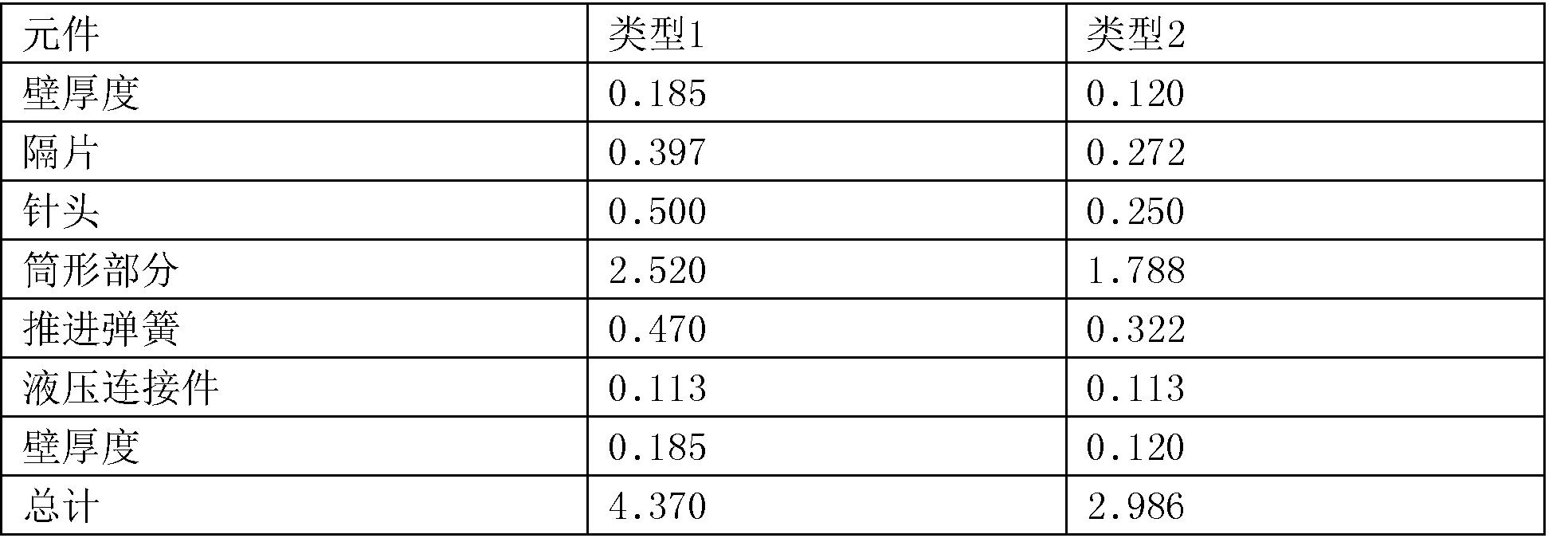 Figure CN107096098AD00284