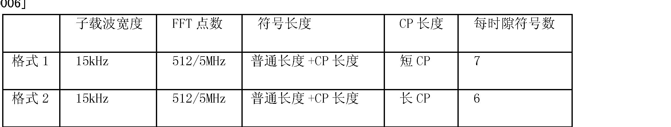 Figure CN101465830BD00051