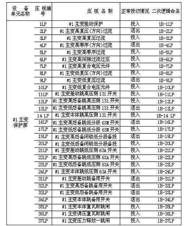 Figure CN102591223BD00091