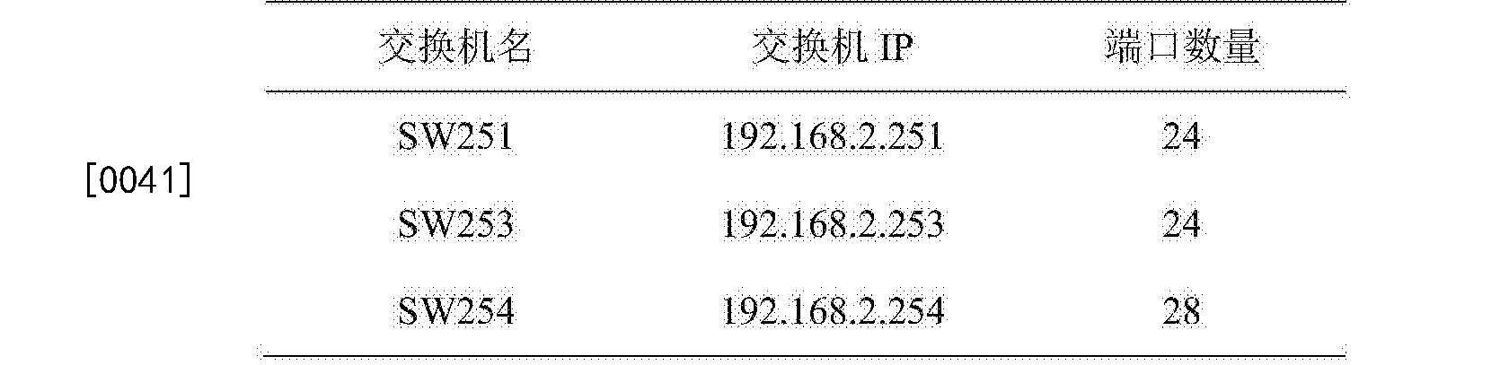 Figure CN108429637AD00061