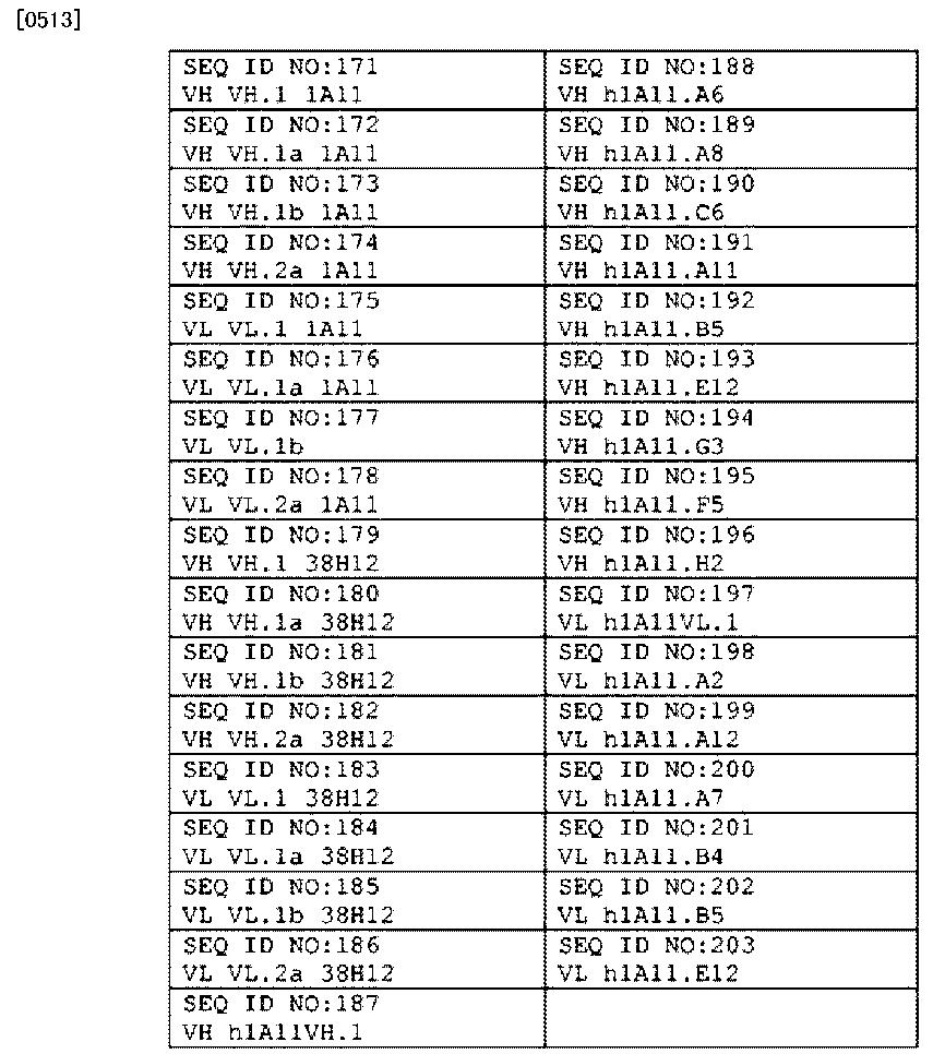 Figure CN102906113BD00241