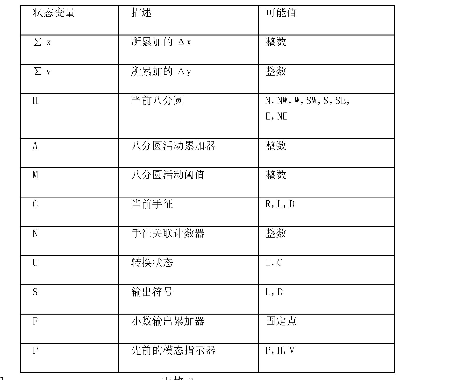 Figure CN101390034BD00231