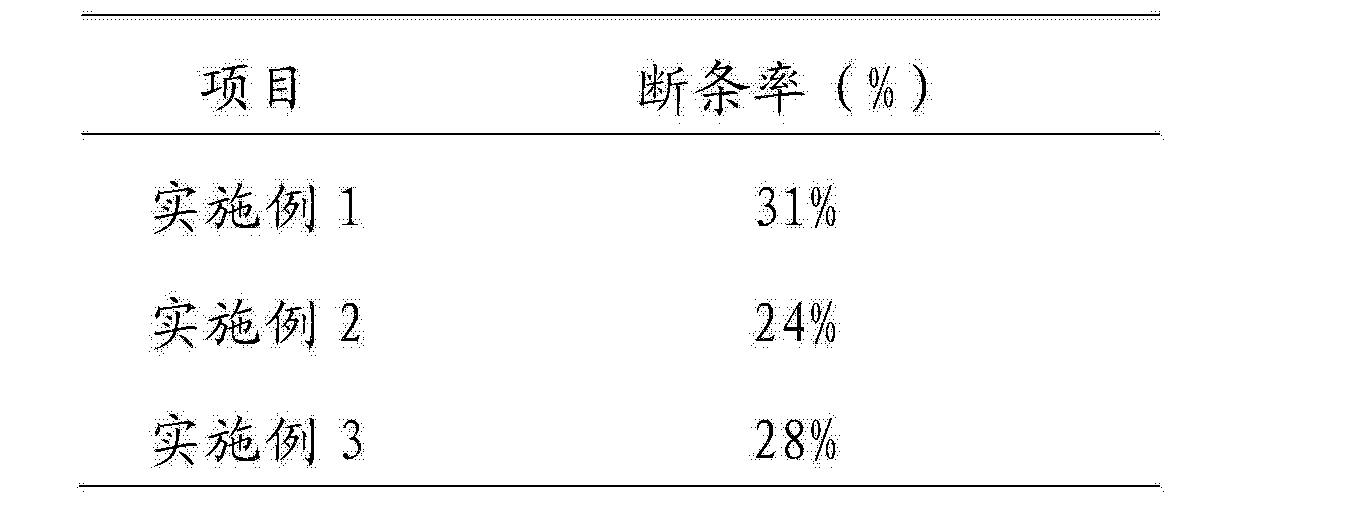 Figure CN103960566BD00061