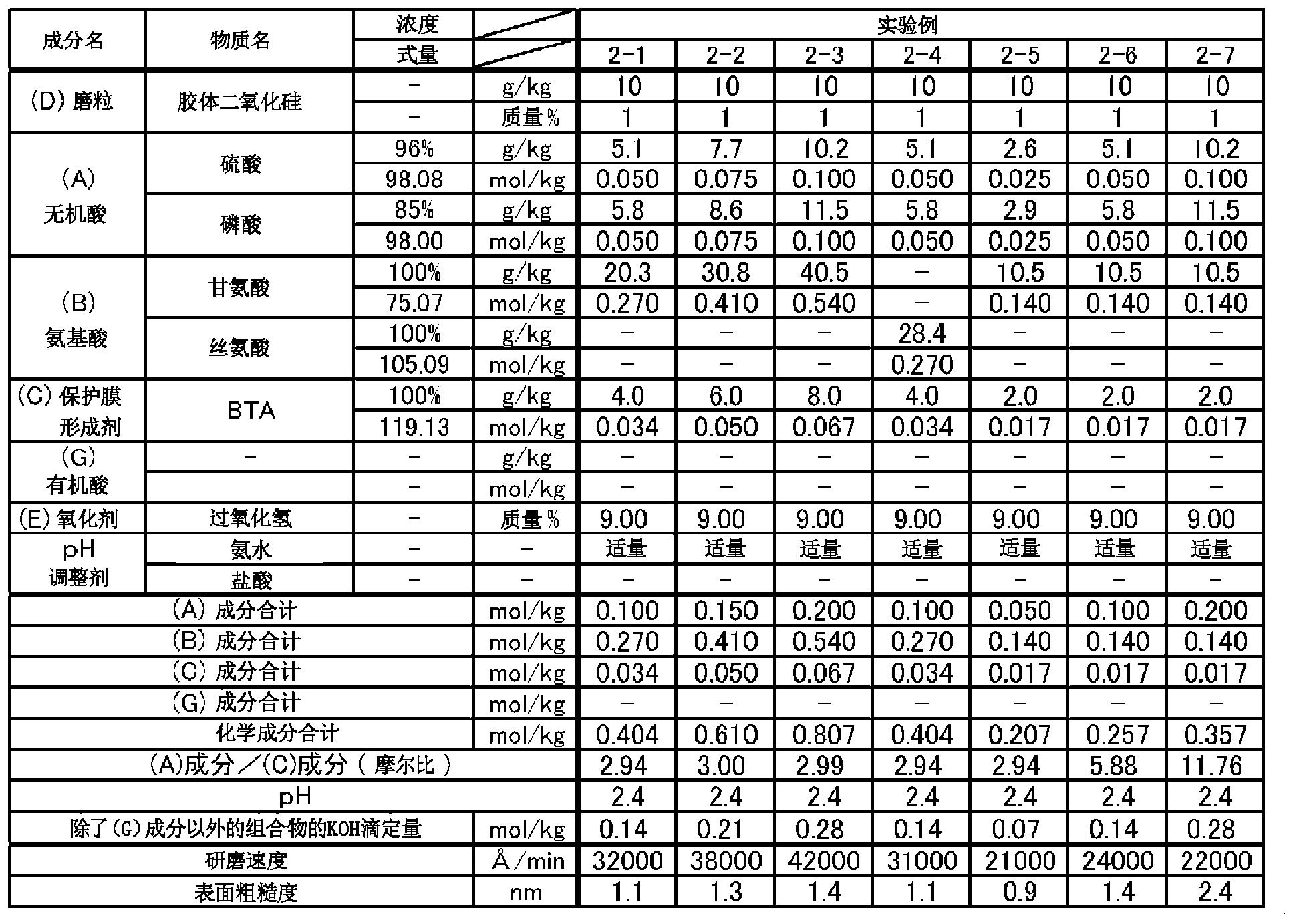 Figure CN102318042BD00271