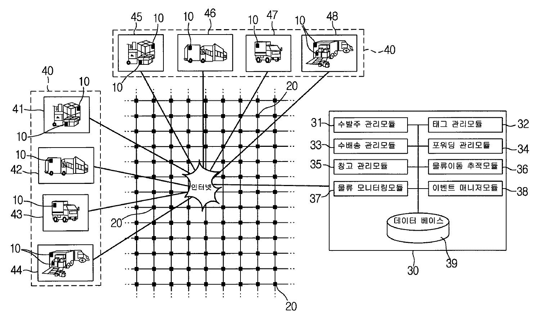 Figure R1020040075074