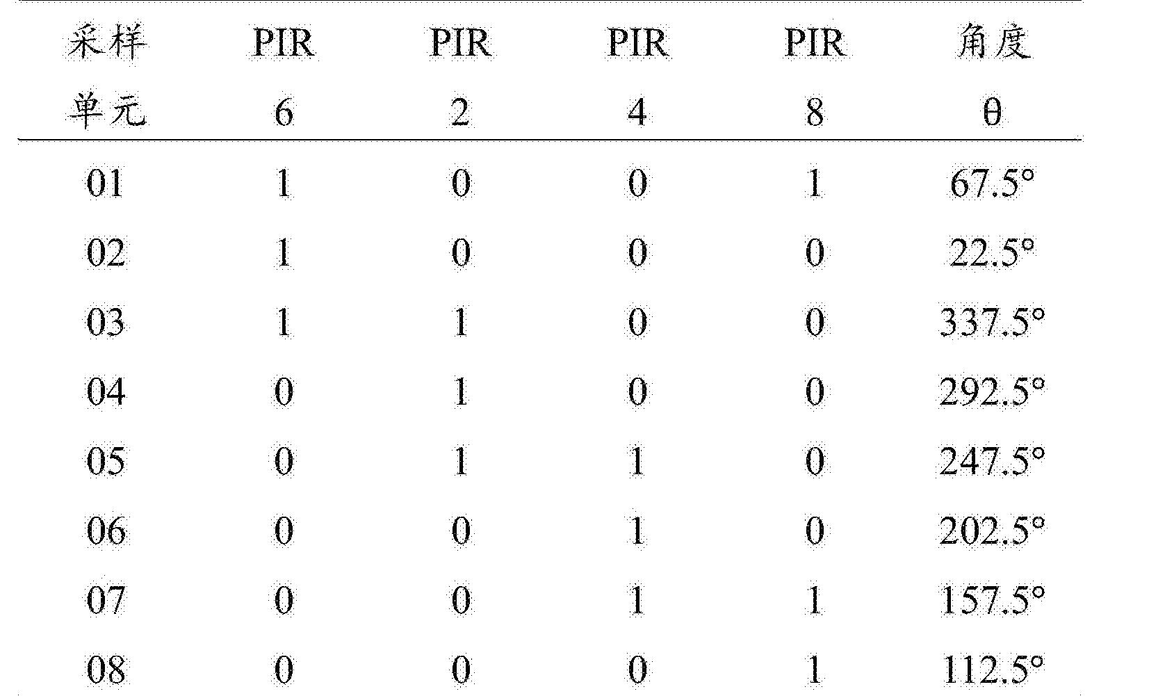 Figure CN107358210AD00091