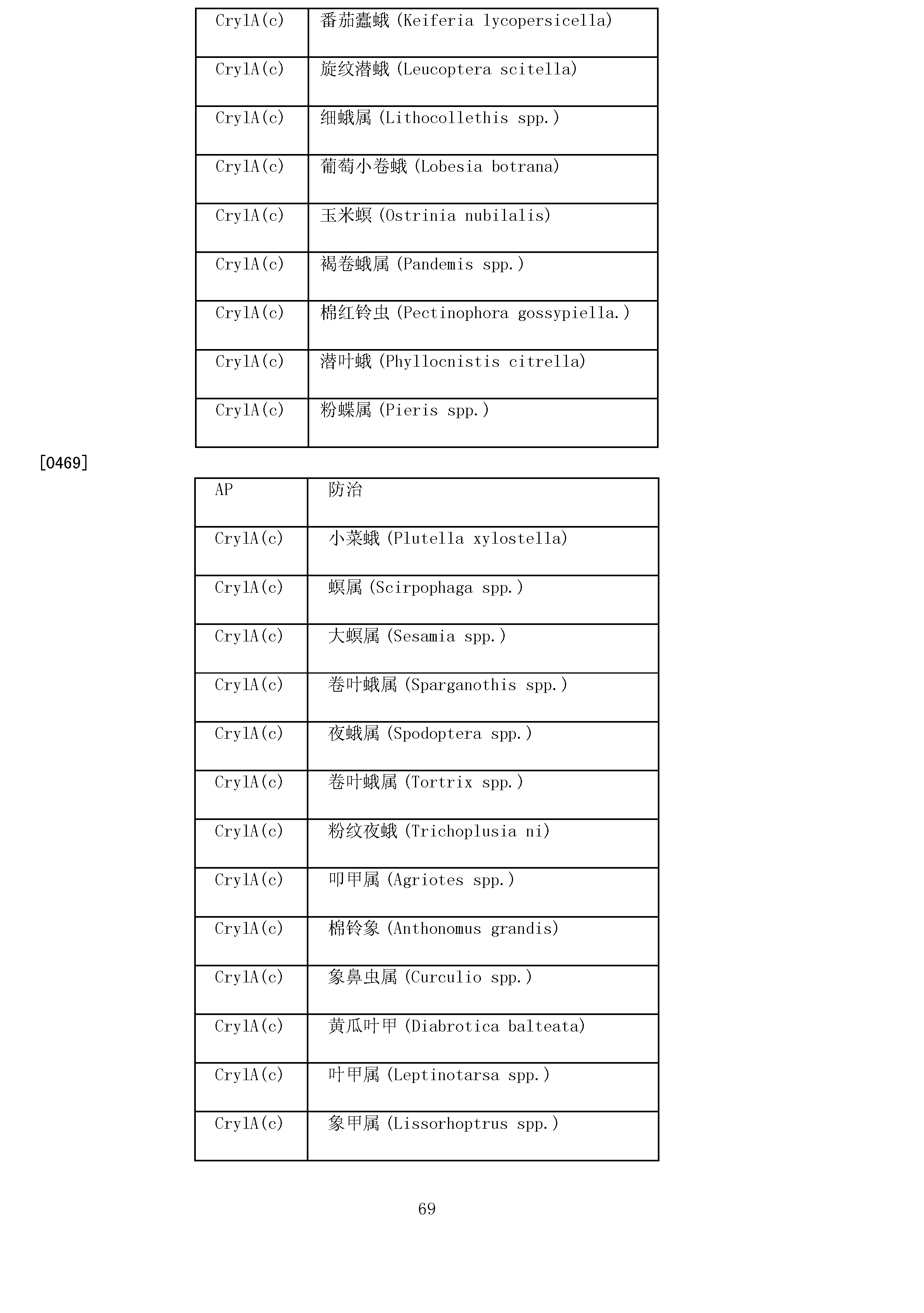 CN102333445B - Method for improved use of the production