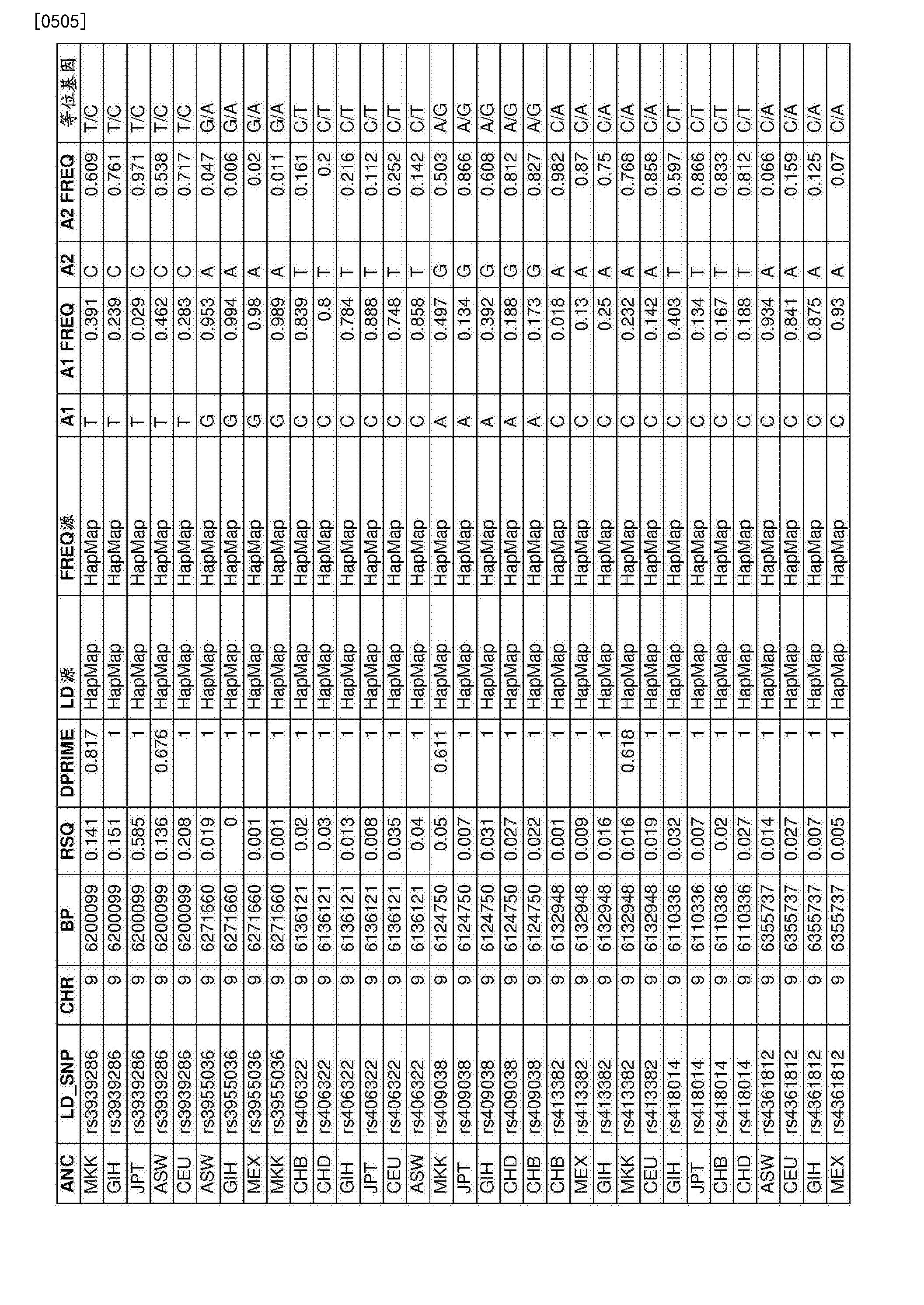 Figure CN107109494AD01761
