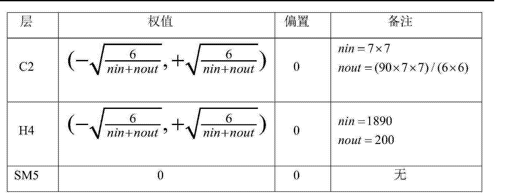 CN105354572A - Automatic identification system of number