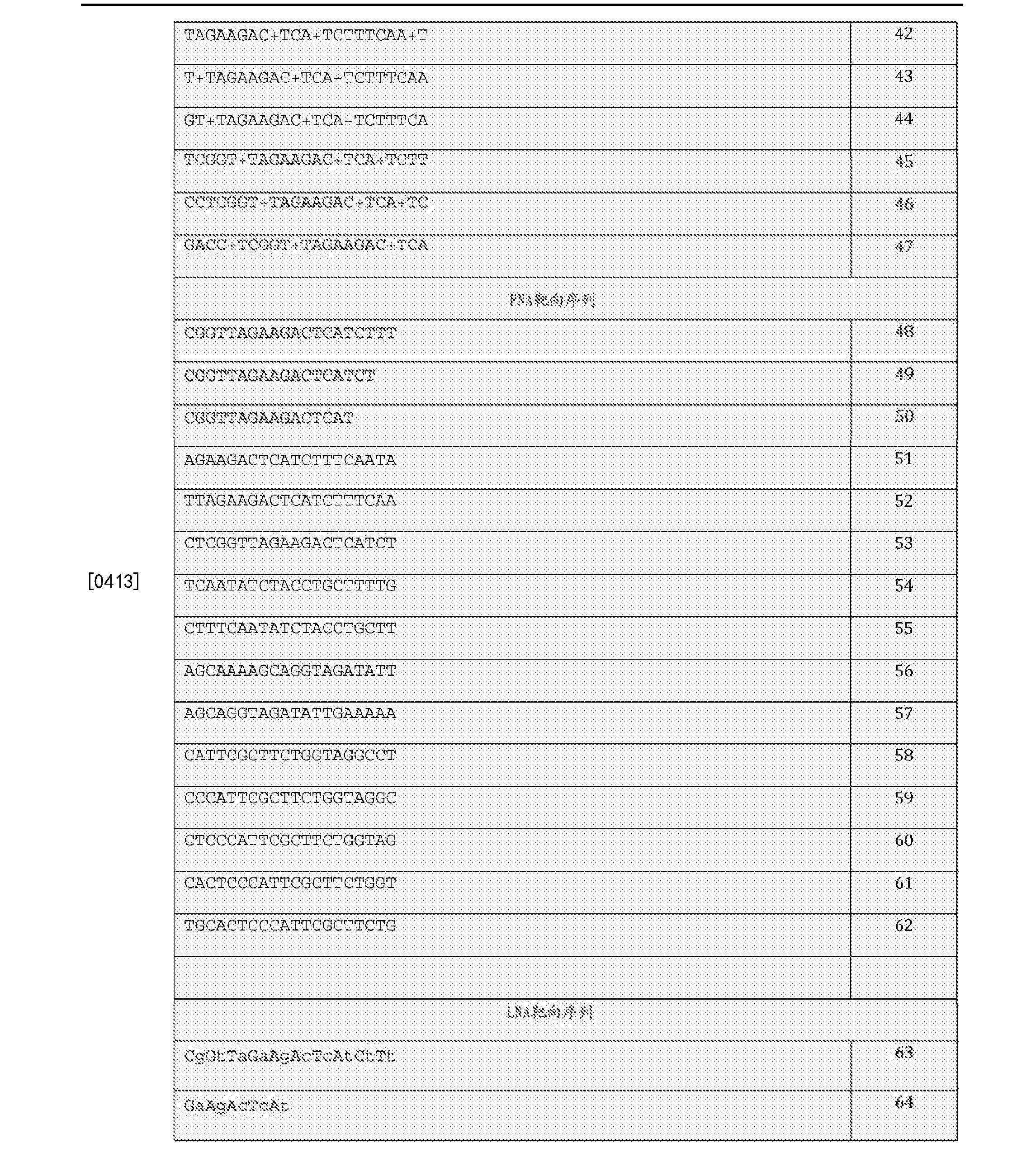 Figure CN102712928BD00621