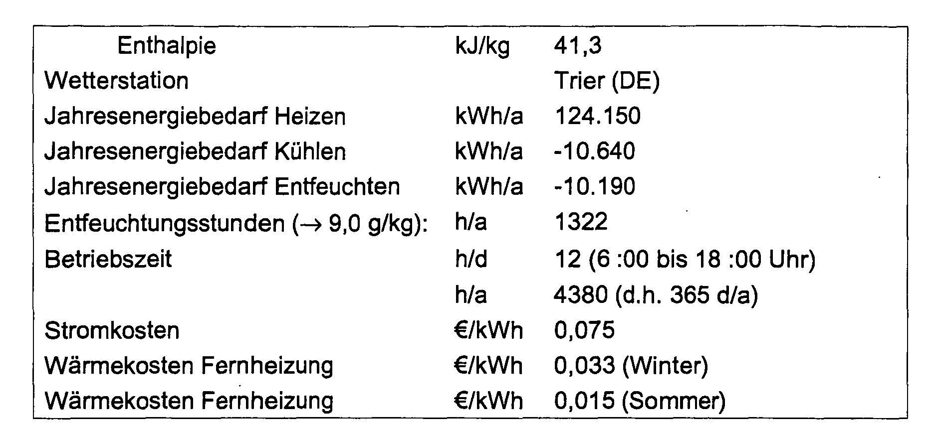 4stk Rad Sackkarrenrad Bollerwagenrad Schubkarrenrad 260 mm 3.00-4 Luftrad N1 V1