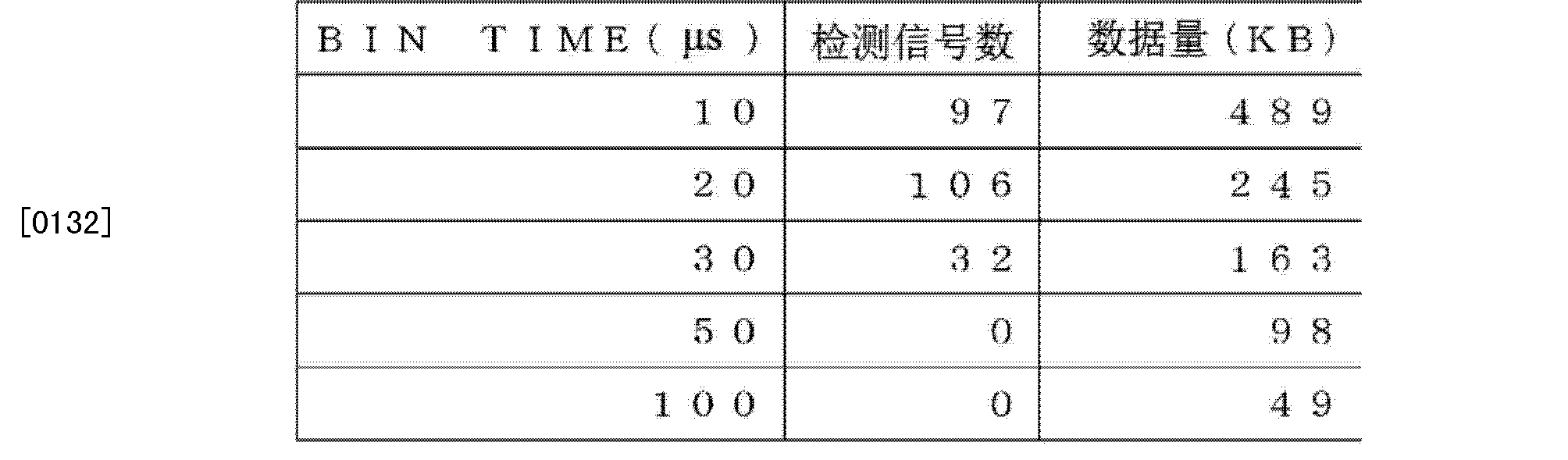 Figure CN103765197AD00221