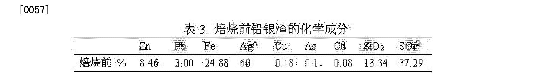 Figure CN102747226BD00081
