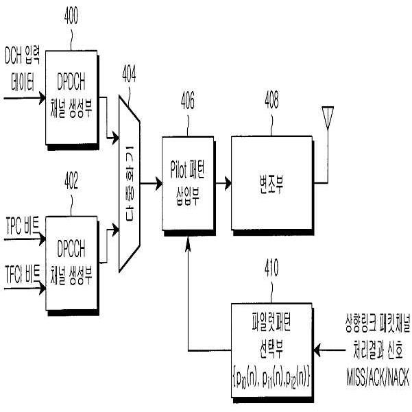 Figure R1020040009858