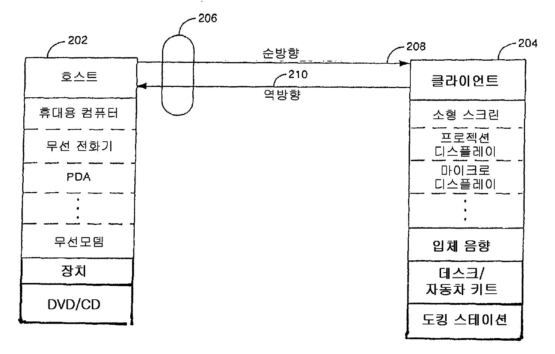 Figure R1020067010533