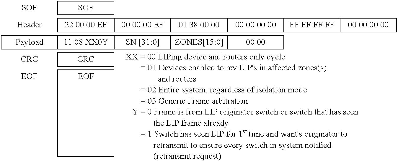 Figure US07397788-20080708-C00001