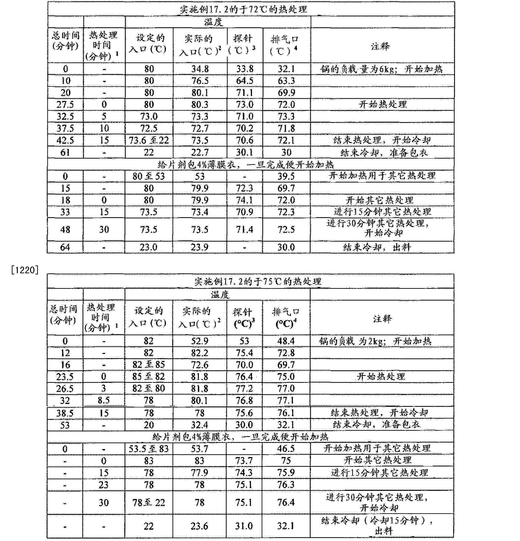 Figure CN102657630AD01151