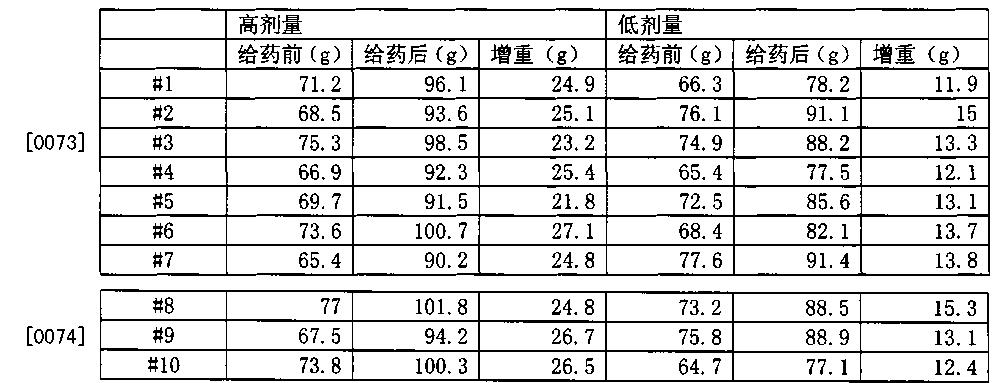 Figure CN103509102BD00081