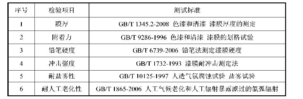 Figure CN104324864BD00091