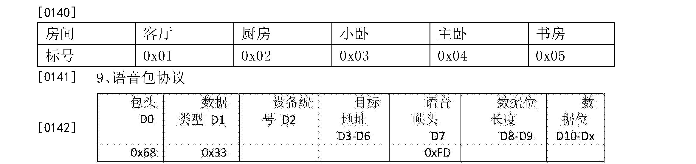 Figure CN104331053BD00133
